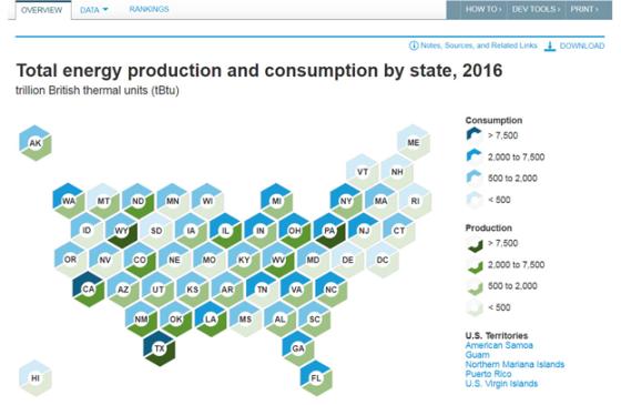 eia state energy portal