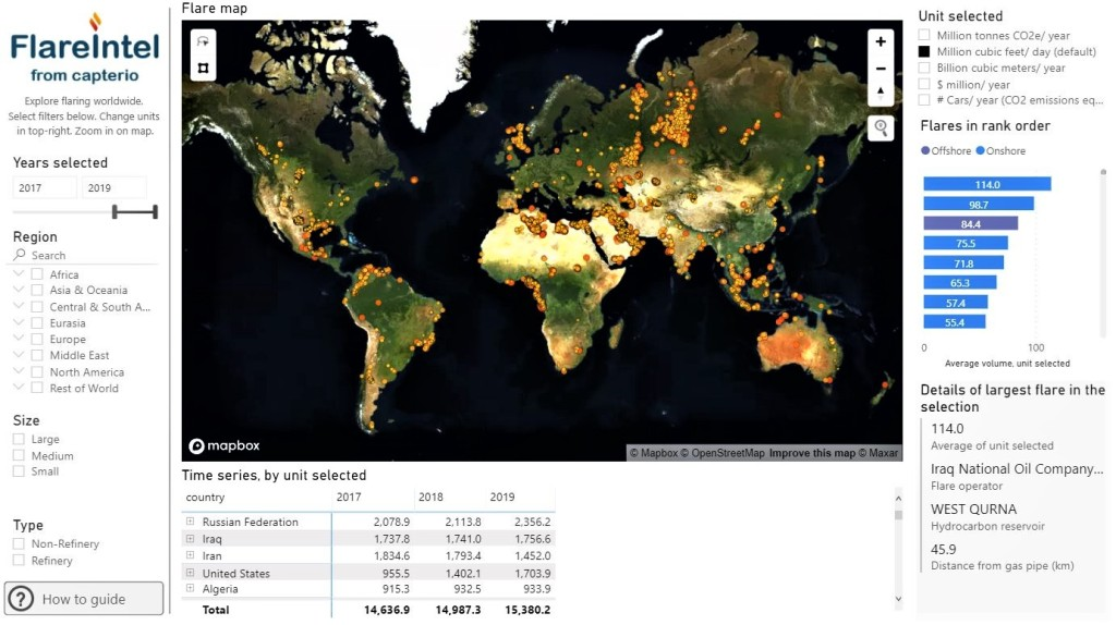 FlareIntelallows users to track and compare individual flares, across facilities, companies, and countries. This image shows a screen capture of  a global view of the FlareIntel dashboard (Image courtesy of Capterio).